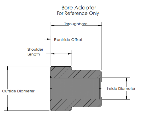 shoulder bore adapter reference image